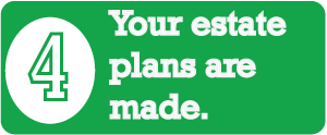 Sign #4 - Your Estate Plans Are Made